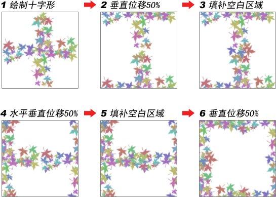 我们已经知道,用来填充的图案具有连续平铺的特性,当在一个较大的范围(大于图案)内填充图案的时候,会产生上下左右彼此衔接的效果。现在我们建立一个图案填充层(点击图层调板下方按钮),将会出现如下左图的设置框,在其中选择我们前面所定义的图案,图像中的平铺效果如下中图。 设置框中的与图层链接选项如果关闭,那么填充的图案就不能像普通图层那样进行移动。贴紧原点可以让图案与标尺〖CTRL R〗中的0点对齐。 我们这个图案平铺后产生的是一种砌墙效果,即看得出一块一块图案的拼接,图案间有明显的分界线,就好像用砖头砌墙