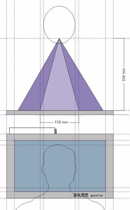 对屏幕文字行宽度的计算与界定  - gowebway - 优品设计