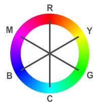 关于色彩的纯度概念问题  - gowebway - 优品设计