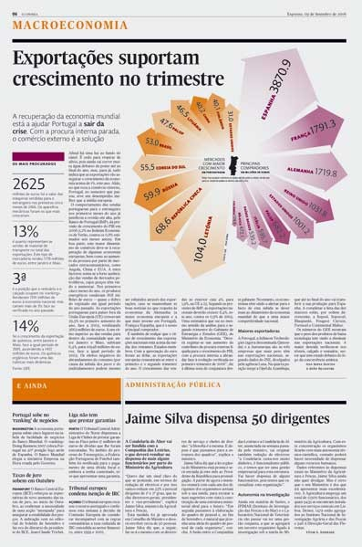国外新闻报纸排版布局设计欣赏(转)图片