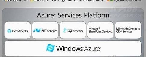 从软件 服务解读微软云计算